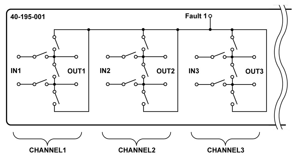 Figure 2 - Single Fault Bus Architecture