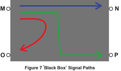 "Switch path manager ""Black Box"" Signal Paths"