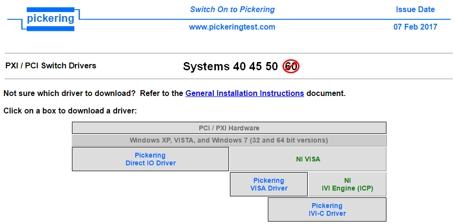 Select type of system - Install the Pickering driver software