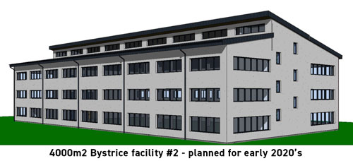 Pickering's 4000m2 Bystrice, Czech facility #2 - planned for early 2020's