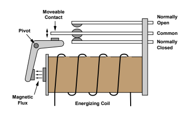 Architecture of an Electromechanical Relay (EMR)