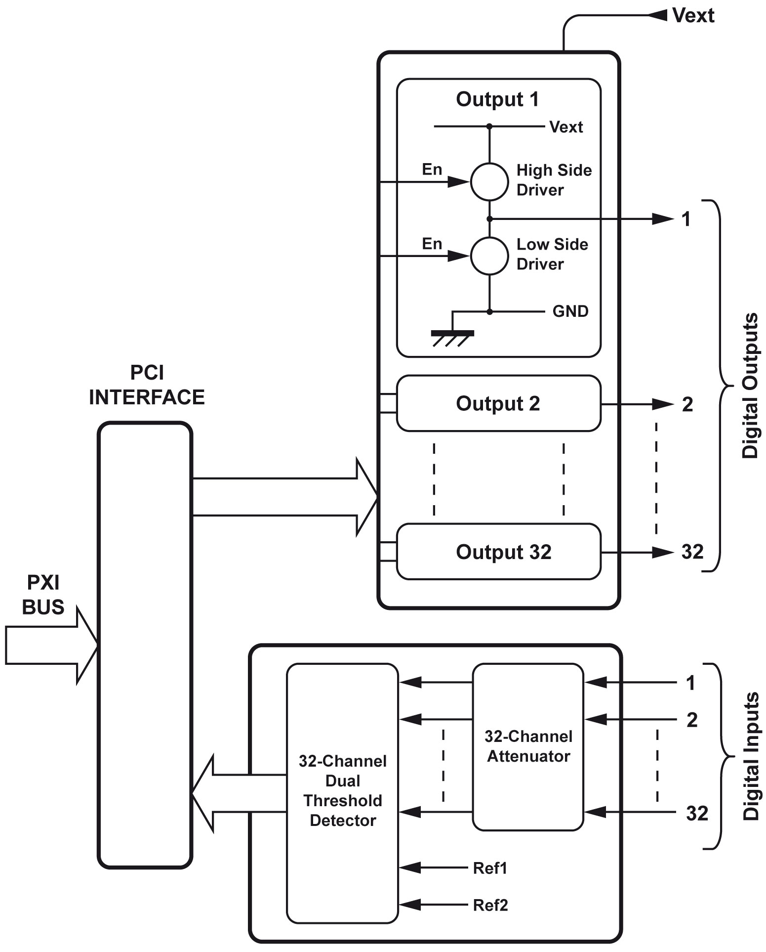 digital i/o diagram