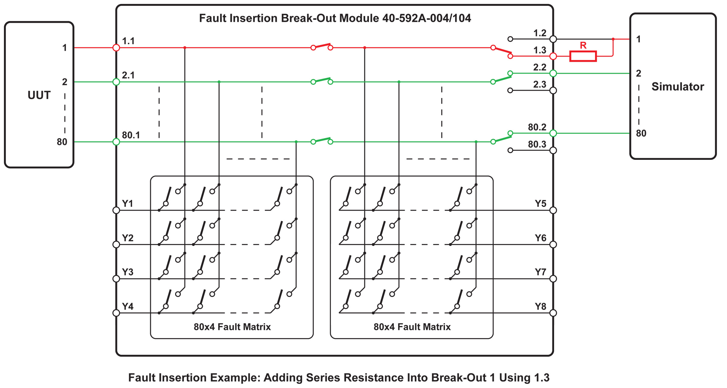 Fault insertion example - adding series resistance into break-out1