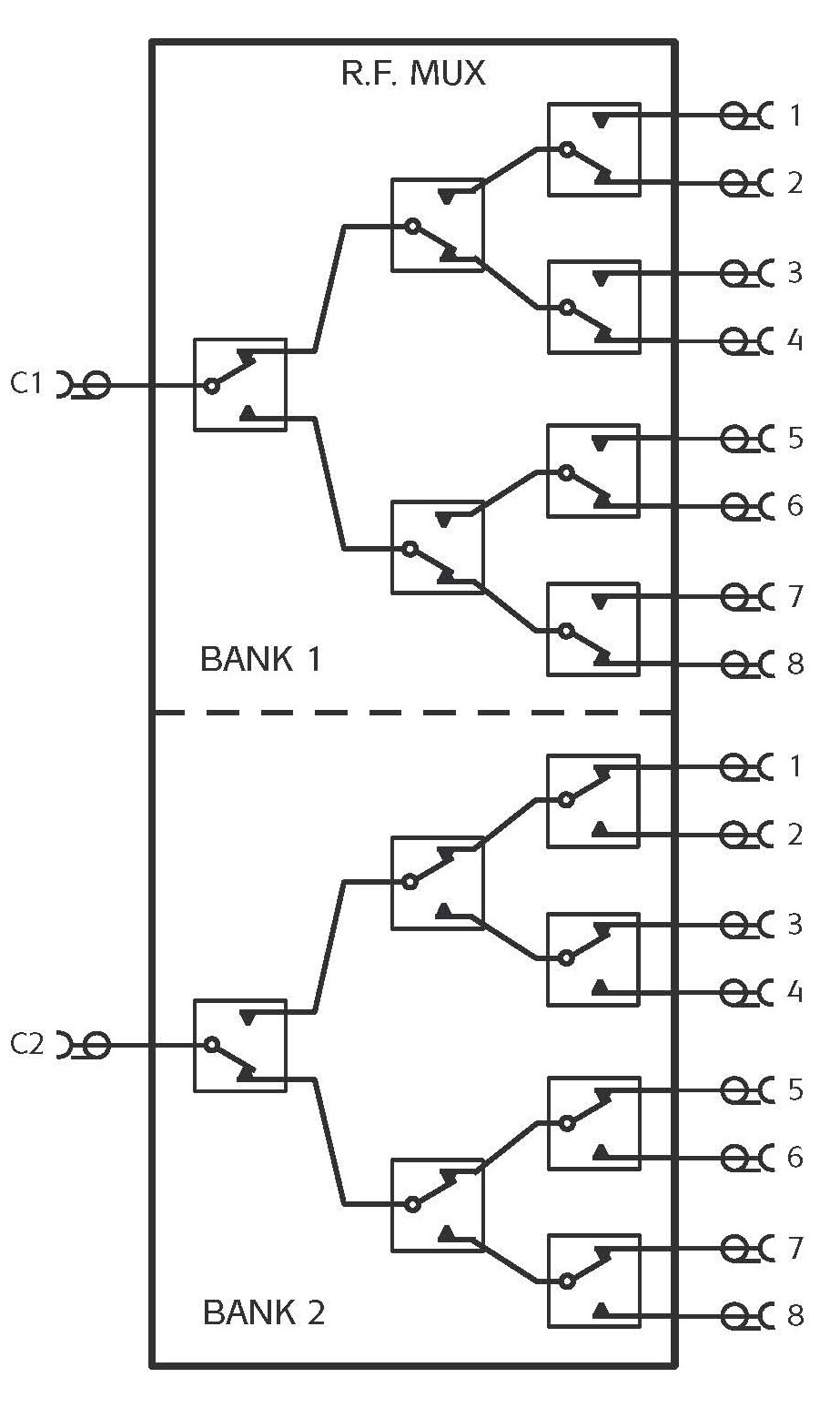 Functional diagram of 40-874