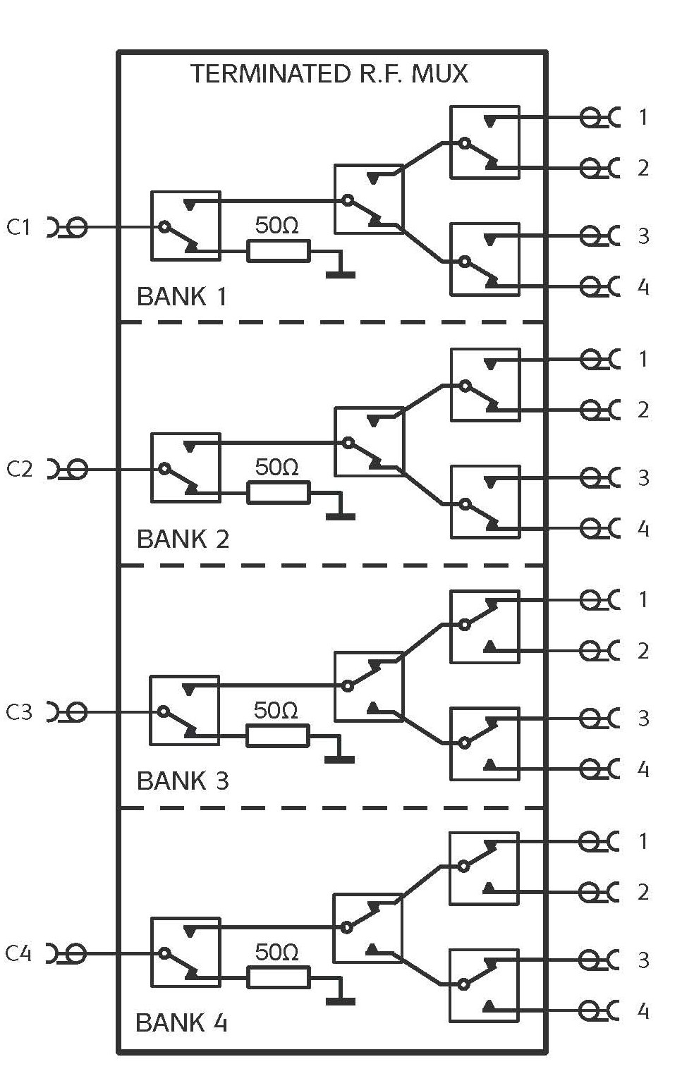 Diagram of 40-846 RF Mux, showing the banks