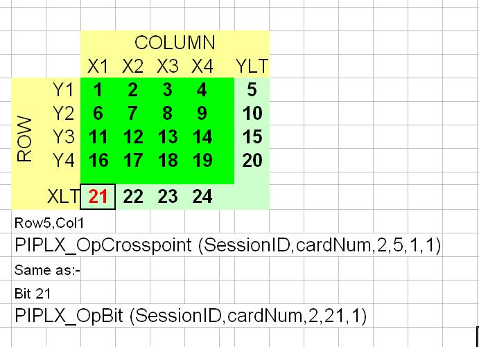 changing a matrix size from 4x4 to 6x1