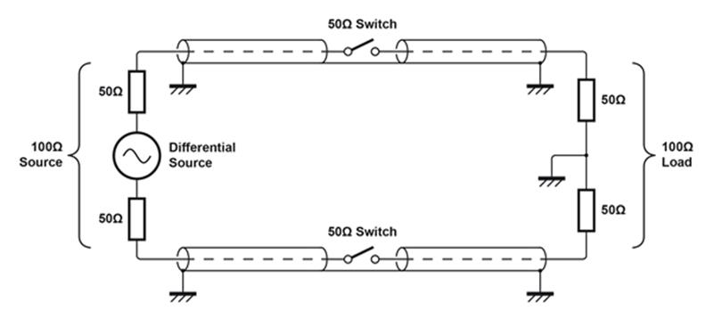 Diagram showing the differential signal