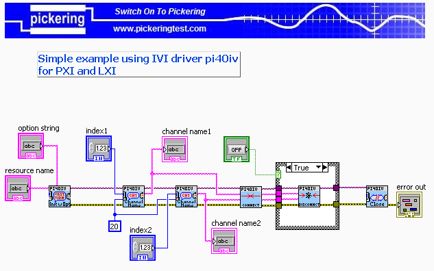 Using Pickering Drivers in LabVIEW