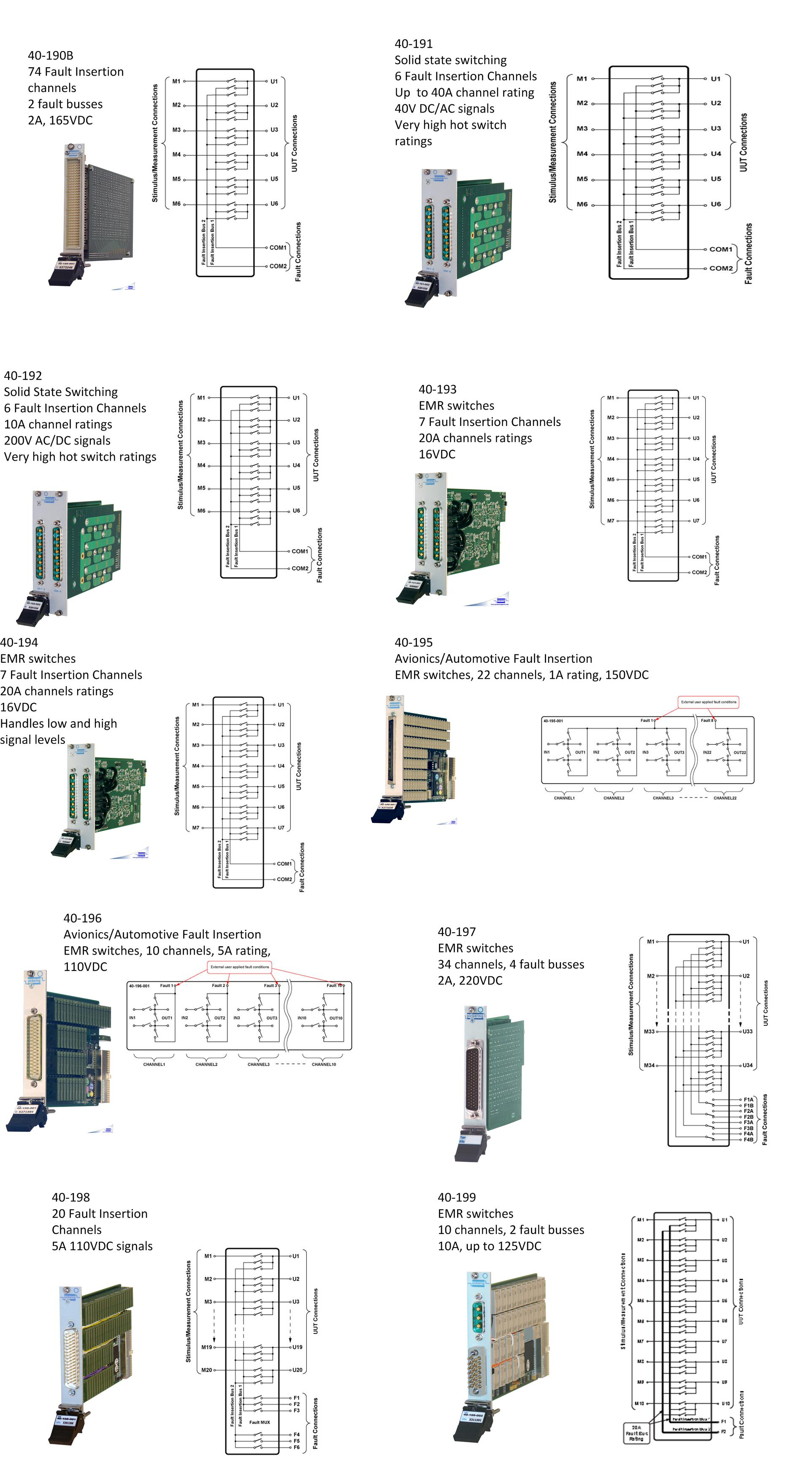Selection of fault insertion modules
