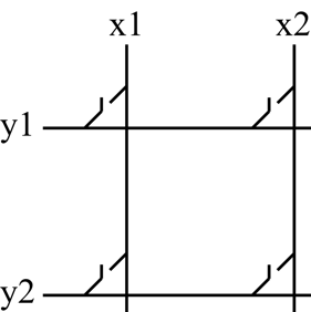 Diagram of a simple matrix