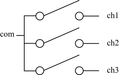 Diagram of a simple multiplexer