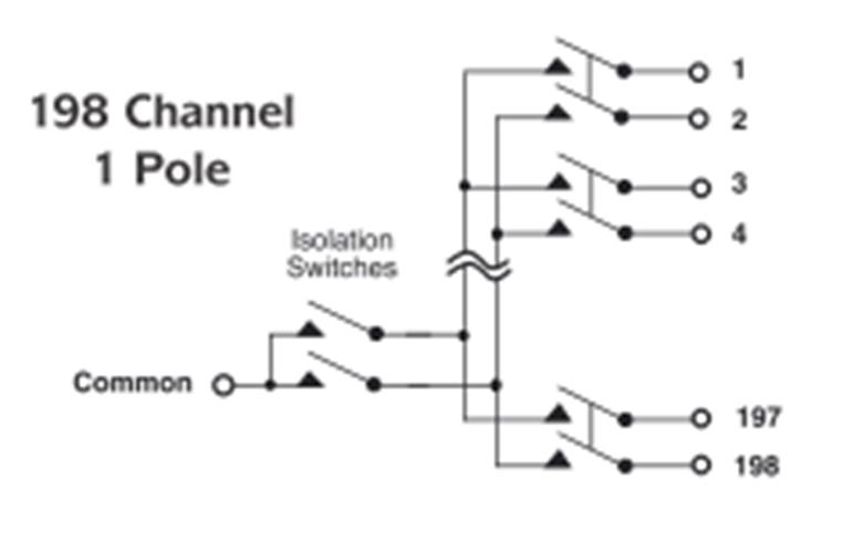 Diagram of a pole switch MUX