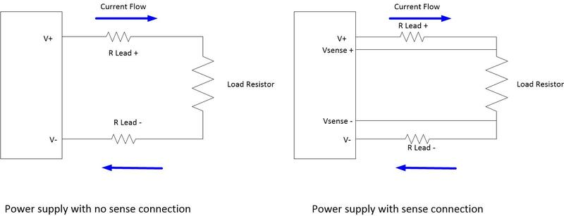 Connection of a power supply to a resistive load with and without a sense connection.