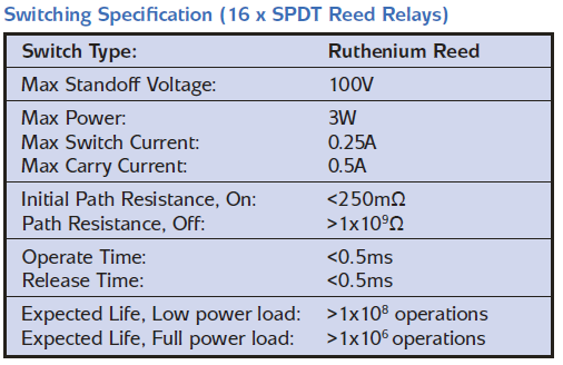 relay power ratings
