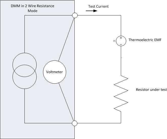 Diagram of a voltmeter measuring the thermal EMF