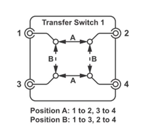 Transfer switch for microwave switching systems